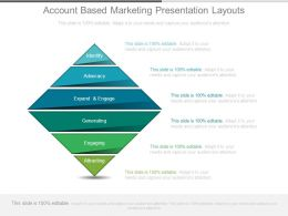 Account Based Marketing Presentation Layouts
