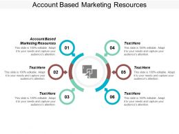 Account Based Marketing Resources Ppt Powerpoint Presentation Diagram Lists Cpb