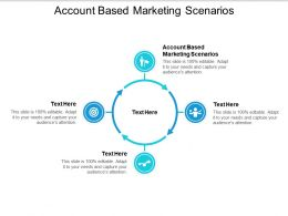 Account Based Marketing Scenarios Ppt Powerpoint Presentation Professional Deck Cpb