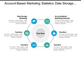 Account Based Marketing Statistics Data Storage Marketing Customer Retention Cpb