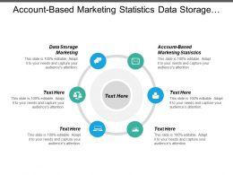 Account Based Marketing Statistics Data Storage Marketing Customer Retention Cpb