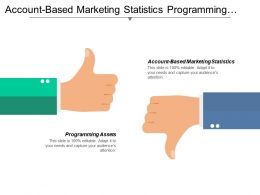 Account Based Marketing Statistics Programming Assets Management Marketing Cpb
