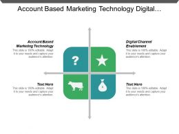 Account Based Marketing Technology Digital Channel Enablement Competitive Intelligence Cpb