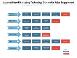 Account Based Marketing Technology Stack With Sales Engagement