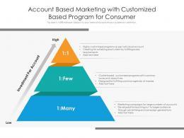 Account Based Marketing With Customized Based Program For Consumer