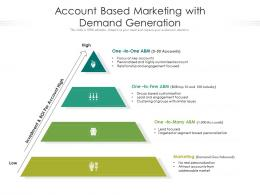 Account Based Marketing With Demand Generation