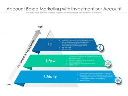 Account Based Marketing With Investment Per Account