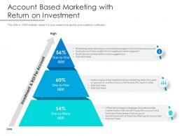 Account Based Marketing With Return On Investment