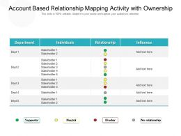 Account Based Relationship Mapping Activity With Ownership