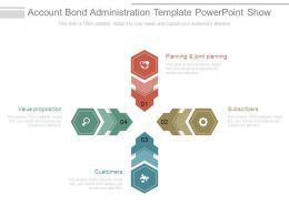 Account Bond Administration Template Powerpoint Show