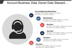 Account Business Data Owner Data Steward Steering Committee