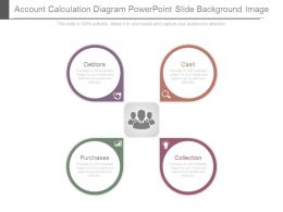 Account Calculation Diagram Powerpoint Slide Background Image