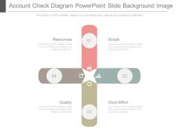 Account Check Diagram Powerpoint Slide Background Image
