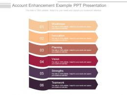 Account Enhancement Example Ppt Presentation