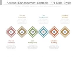 Account Enhancement Example Ppt Slide Styles