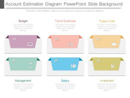 Account Estimation Diagram Powerpoint Slide Background
