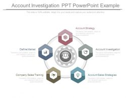 Account Investigation Ppt Powerpoint Example