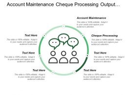 Account Maintenance Cheque Processing Output Services Interest Calculation