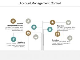 Account Management Control Ppt Powerpoint Presentation Layouts Themes Cpb