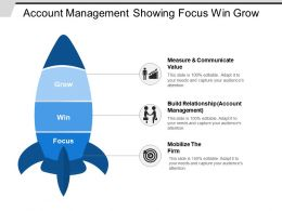 Account Management Showing Focus Win Grow