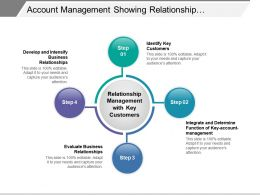 Account Management Showing Relationship Management With Key Customers
