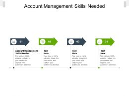 Account Management Skills Needed Ppt Powerpoint Presentation Outline Cpb