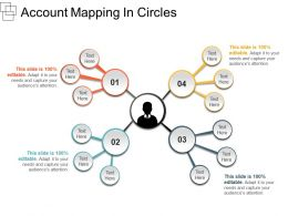Account Mapping In Circles Example Of Ppt Presentation
