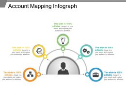 Account Mapping Infograph Example Ppt Presentation