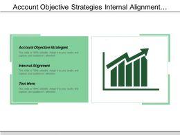 Account Objective Strategies Internal Alignment Expand International Markets