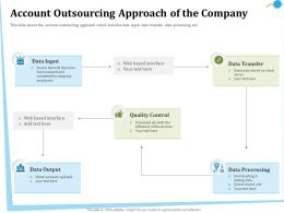 Account Outsourcing Approach Of The Company Client Ppt Powerpoint Presentation Diagram Ppt