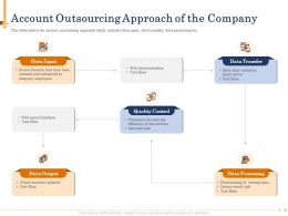Account Outsourcing Approach Of The Company Info Powerpoint Presentation Display