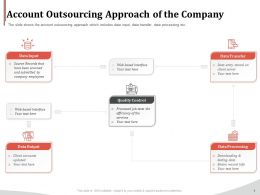Account Outsourcing Approach Of The Company Ppt File Display