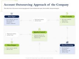 Account Outsourcing Approach Of The Company Quality Control Ppt Presentation Good