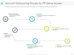 Account Outsourcing Process By FTP Server Access Assurance Ppt Powerpoint Presentation File Icon