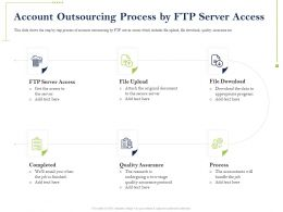 Account Outsourcing Process By Ftp Server Access File Download Ppt Powerpoint Graphics