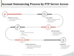 Account Outsourcing Process By Ftp Server Access Ppt Icon Guide