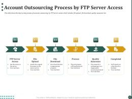 Account Outsourcing Process By Ftp Server Access Ppt Powerpoint Presentation Ideas Outfit