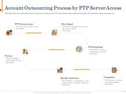Account Outsourcing Process By Ftp Server Access Program Powerpoint Presentation Icons