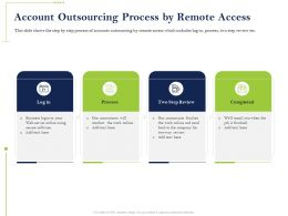 Account Outsourcing Process By Remote Access Completed Ppt Powerpoint Examples