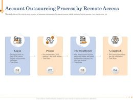 Account Outsourcing Process By Remote Access N479 Powerpoint Presentation Format