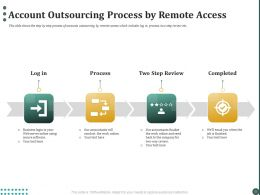 Account Outsourcing Process By Remote Access Ppt Powerpoint Presentation Summary Vector