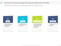 Account Outsourcing Process By Remote Access Server Ppt Powerpoint Presentation File Show