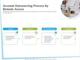 Account Outsourcing Process By Remote Access Will Ppt Powerpoint Presentation File Icon