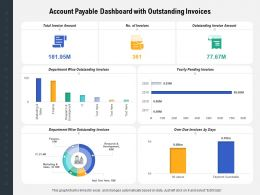 Account Payable Dashboard With Outstanding Invoices
