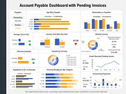 Account Payable Dashboard With Pending Invoices