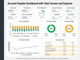 Account Payable Dashboard With Total Income And Expense