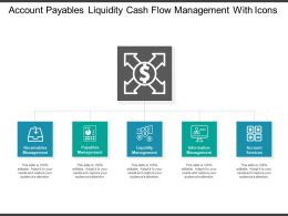 Account Payables Liquidity Cash Flow Management With Icons