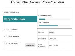 Account Plan Overview Powerpoint Ideas