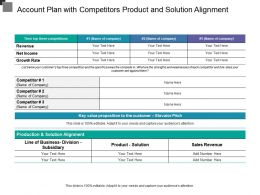 Account Plan With Competitors Product And Solution Alignment