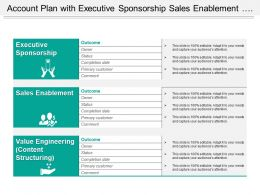 Account Plan With Executive Sponsorship Sales Enablement And Value Engineering